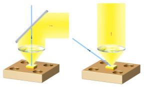 特殊荧光陶瓷转换器元件实现高辐照度和高亮度 肖特新产品线可加速紧凑型激光应用的突破