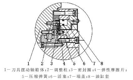 加工中心刀具摆动轴径向锁紧机构分析与设计